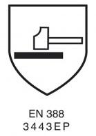Редакція стандарту EN 388:2016 – що змінилось?