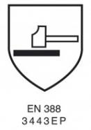 Редакция стандарта EN 388:2016 – что изменилось?
